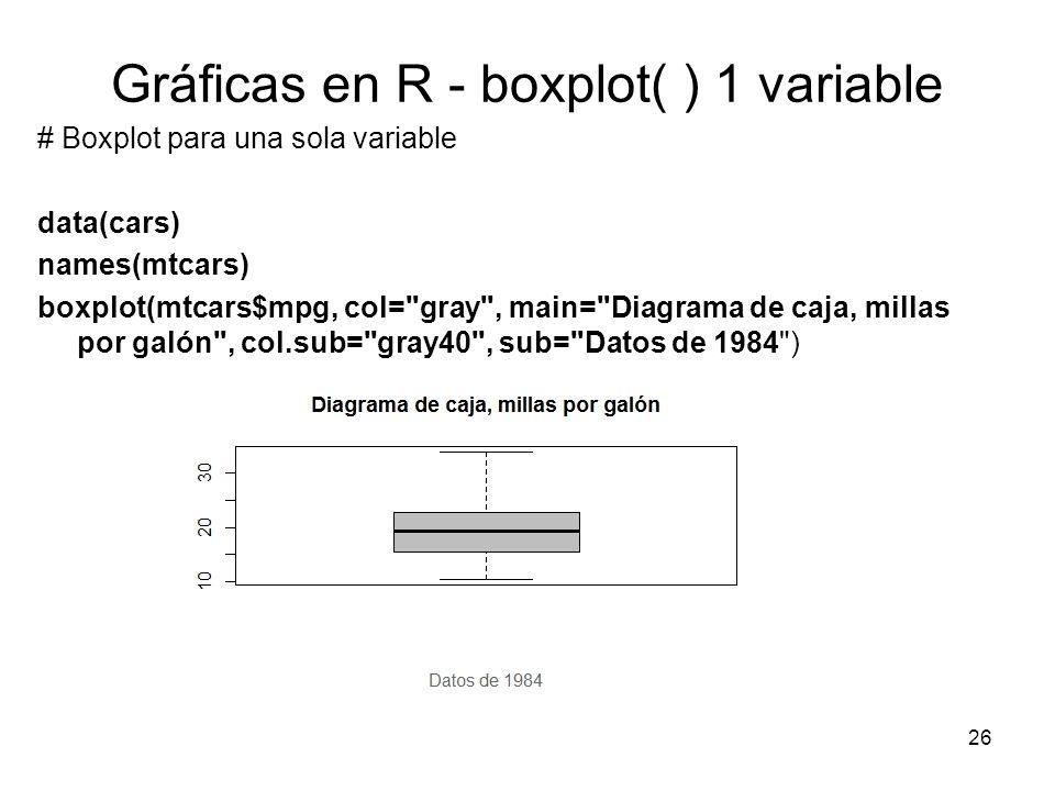 Gráficas en R - boxplot( ) 1 variable # Boxplot para una sola variable data(cars) names(mtcars) boxplot(mtcars$mpg, col=