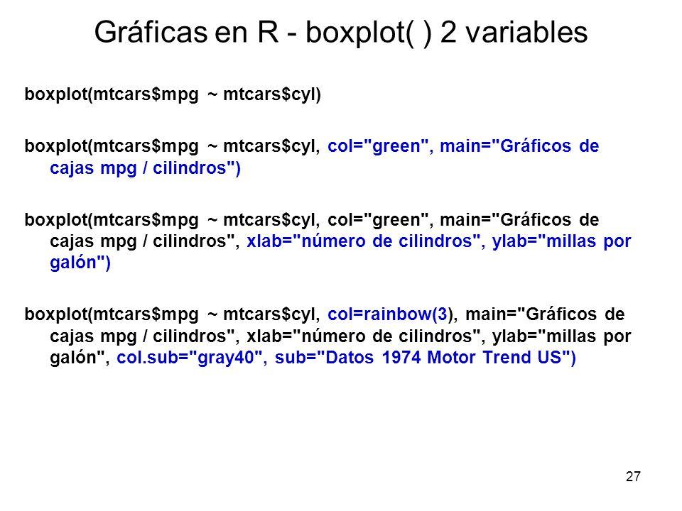 Gráficas en R - boxplot( ) 2 variables boxplot(mtcars$mpg ~ mtcars$cyl) boxplot(mtcars$mpg ~ mtcars$cyl, col=