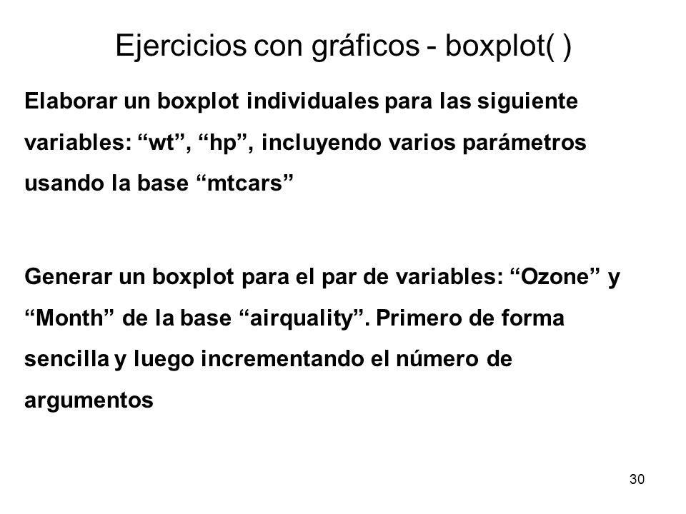 Ejercicios con gráficos - boxplot( ) Elaborar un boxplot individuales para las siguiente variables: wt, hp, incluyendo varios parámetros usando la bas