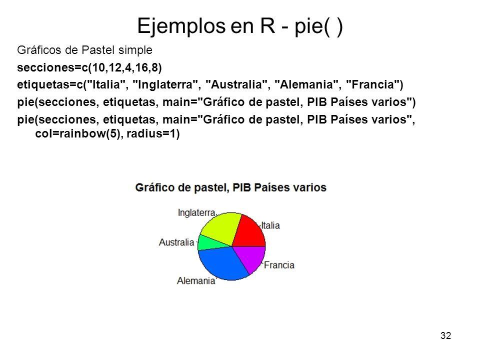 Ejemplos en R - pie( ) Gráficos de Pastel simple secciones=c(10,12,4,16,8) etiquetas=c(