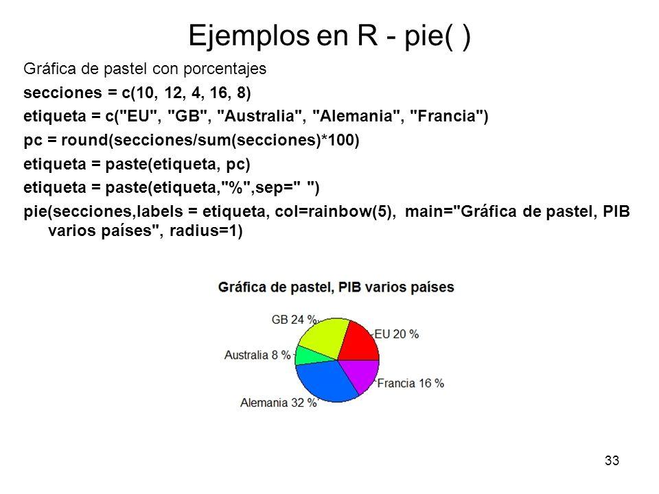 Ejemplos en R - pie( ) Gráfica de pastel con porcentajes secciones = c(10, 12, 4, 16, 8) etiqueta = c(