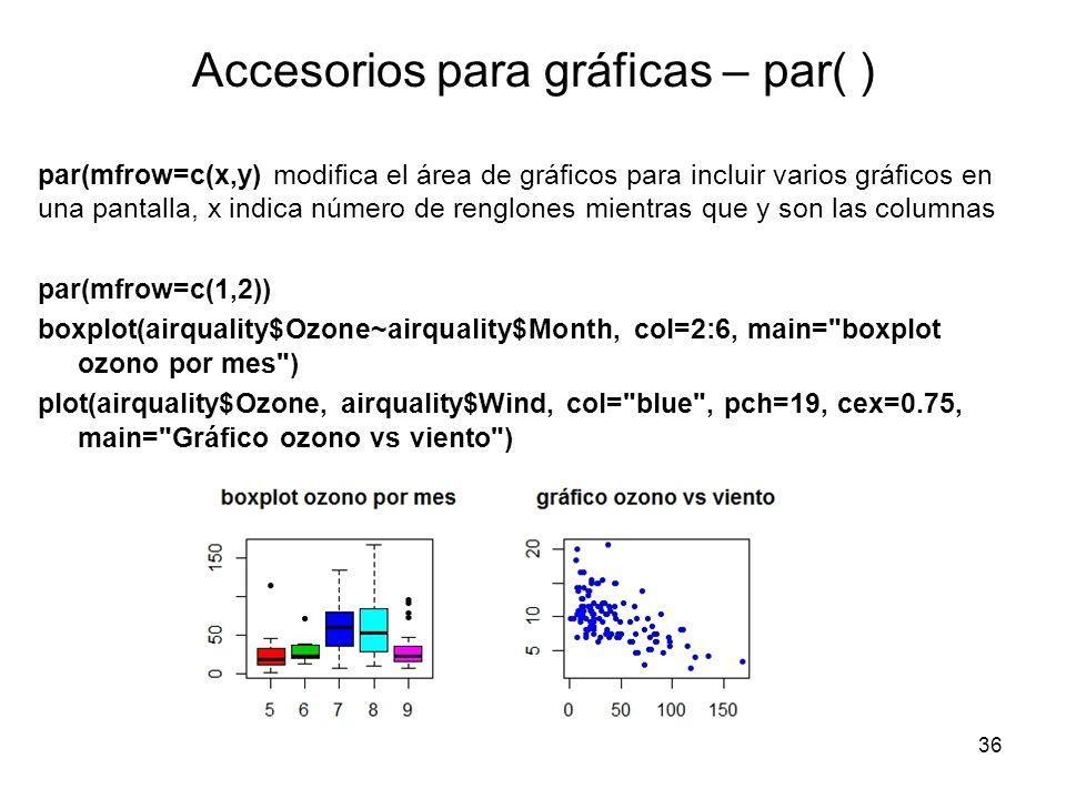 Accesorios para gráficas – par( ) par(mfrow=c(x,y) modifica el área de gráficos para incluir varios gráficos en una pantalla, x indica número de rengl