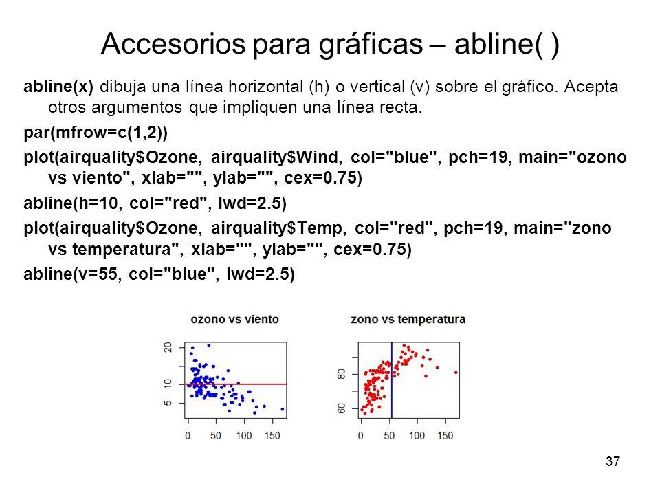 Accesorios para gráficas – abline( ) abline(x) dibuja una línea horizontal (h) o vertical (v) sobre el gráfico. Acepta otros argumentos que impliquen