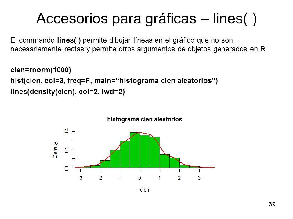Accesorios para gráficas – lines( ) El commando lines( ) permite dibujar líneas en el gráfico que no son necesariamente rectas y permite otros argumen
