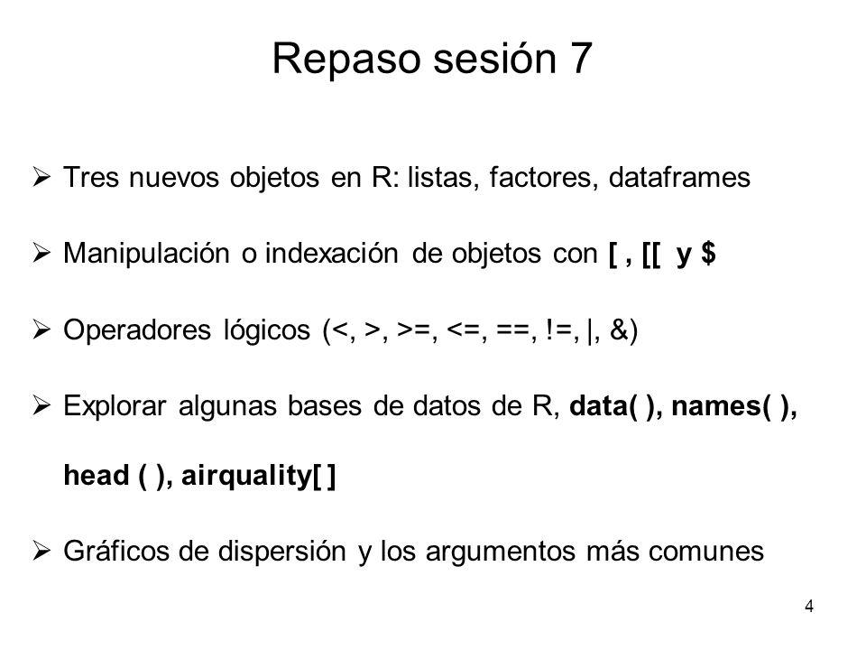 Repaso sesión 7 Tres nuevos objetos en R: listas, factores, dataframes Manipulación o indexación de objetos con [, [[ y $ Operadores lógicos (, >=, <=