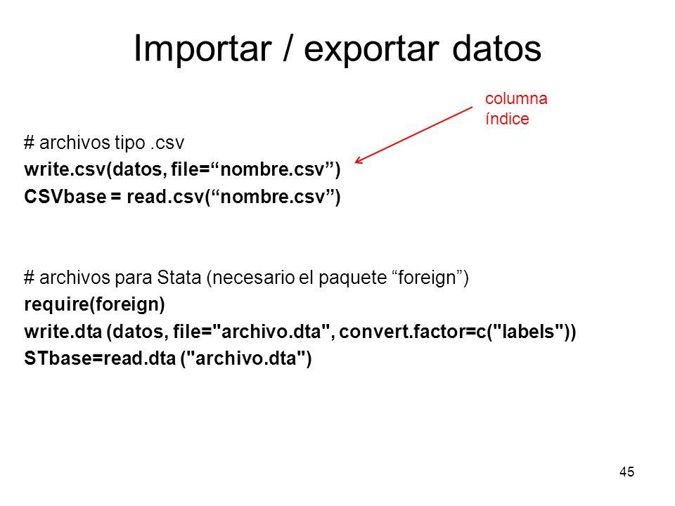 Importar / exportar datos # archivos tipo.csv write.csv(datos, file=nombre.csv) CSVbase = read.csv(nombre.csv) # archivos para Stata (necesario el paq