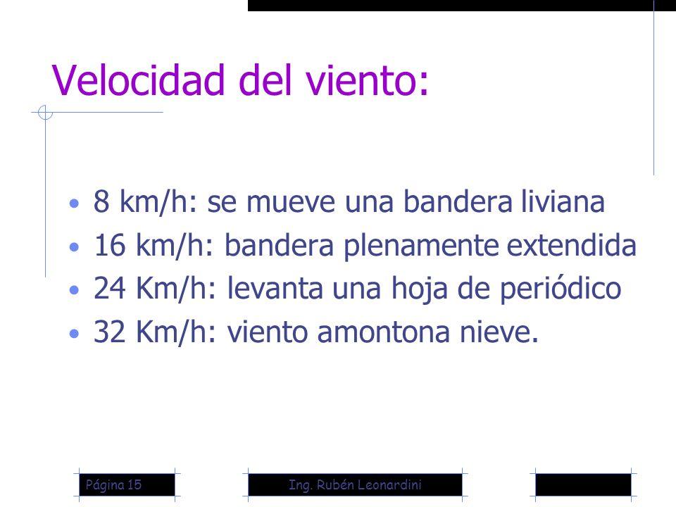 Ing. Rubén LeonardiniPágina 15 Velocidad del viento: 8 km/h: se mueve una bandera liviana 16 km/h: bandera plenamente extendida 24 Km/h: levanta una h