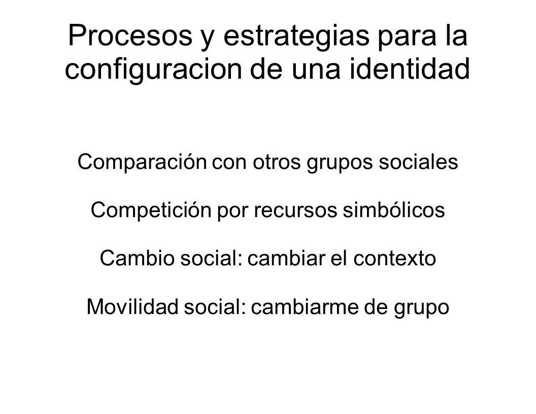 Procesos y estrategias para la configuracion de una identidad Comparación con otros grupos sociales Competición por recursos simbólicos Cambio social: