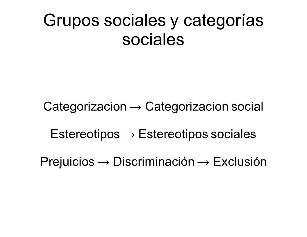 Categorizacion Categorizacion social Estereotipos Estereotipos sociales Prejuicios Discriminación Exclusión Grupos sociales y categorías sociales