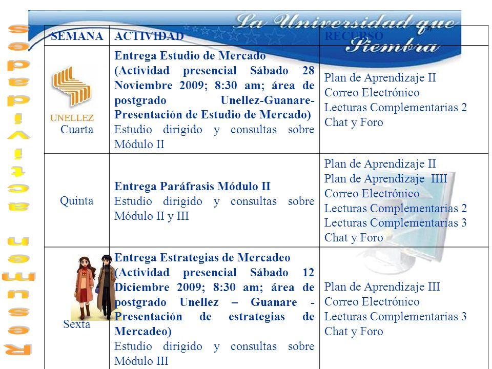 SEMANAACTIVIDADRECURSO Cuarta Entrega Estudio de Mercado (Actividad presencial Sábado 28 Noviembre 2009; 8:30 am; área de postgrado Unellez-Guanare- P