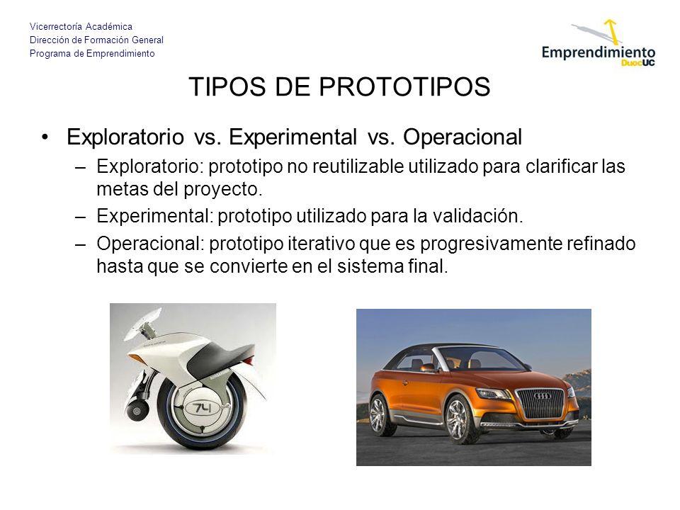 Vicerrectoría Académica Dirección de Formación General Programa de Emprendimiento TIPOS DE PROTOTIPOS Exploratorio vs. Experimental vs. Operacional –E