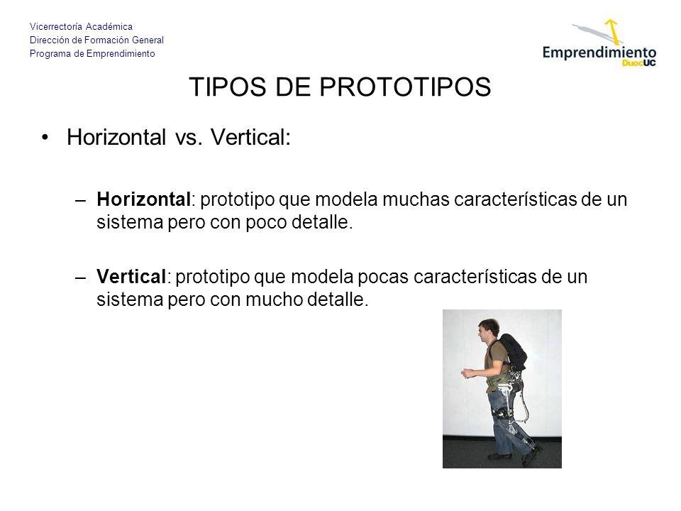 Vicerrectoría Académica Dirección de Formación General Programa de Emprendimiento TIPOS DE PROTOTIPOS Horizontal vs. Vertical: –Horizontal: prototipo