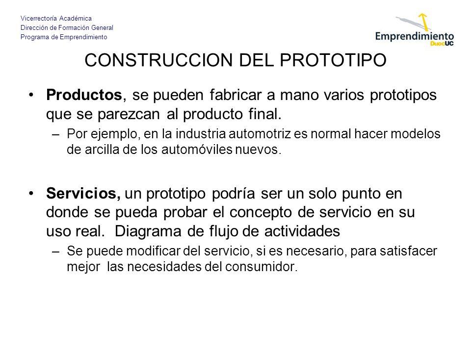 Vicerrectoría Académica Dirección de Formación General Programa de Emprendimiento CONSTRUCCION DEL PROTOTIPO Productos, se pueden fabricar a mano vari