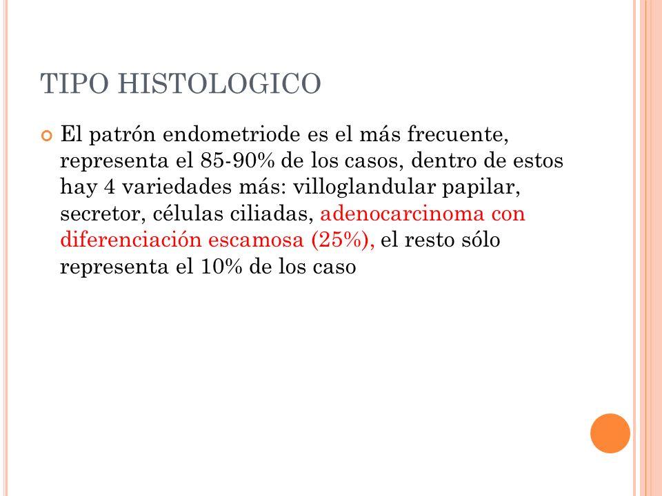 TIPO HISTOLOGICO El patrón endometriode es el más frecuente, representa el 85-90% de los casos, dentro de estos hay 4 variedades más: villoglandular p