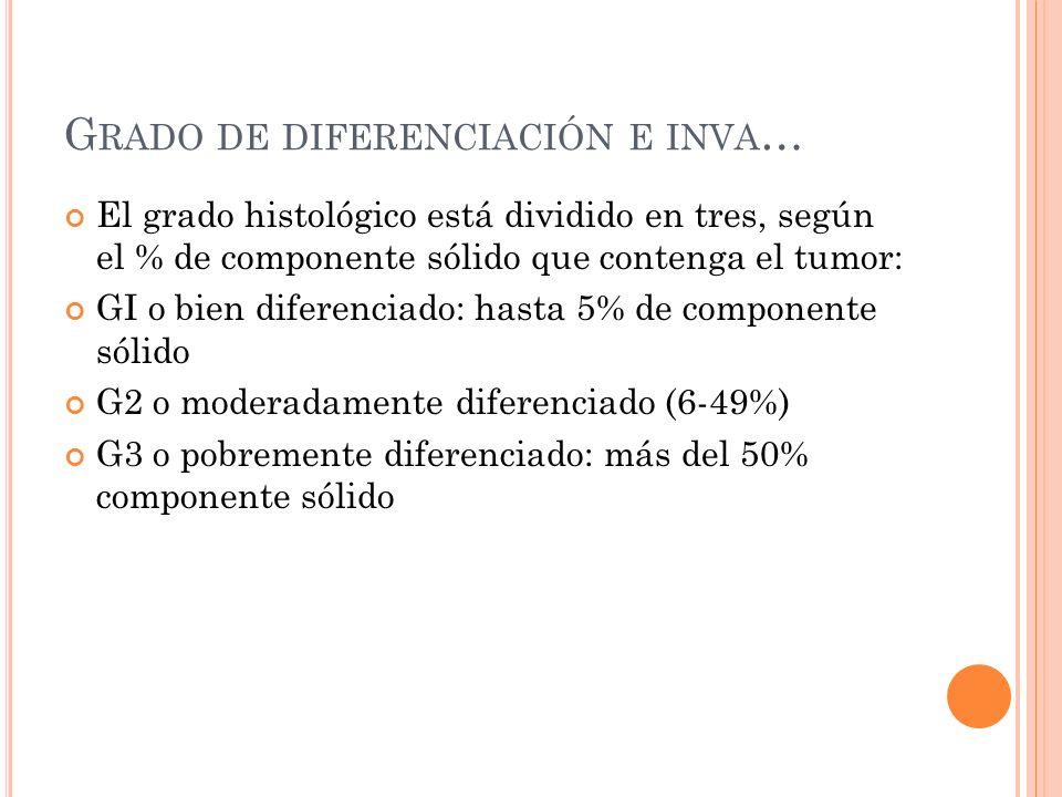 G RADO DE DIFERENCIACIÓN E INVA … El grado histológico está dividido en tres, según el % de componente sólido que contenga el tumor: GI o bien diferen