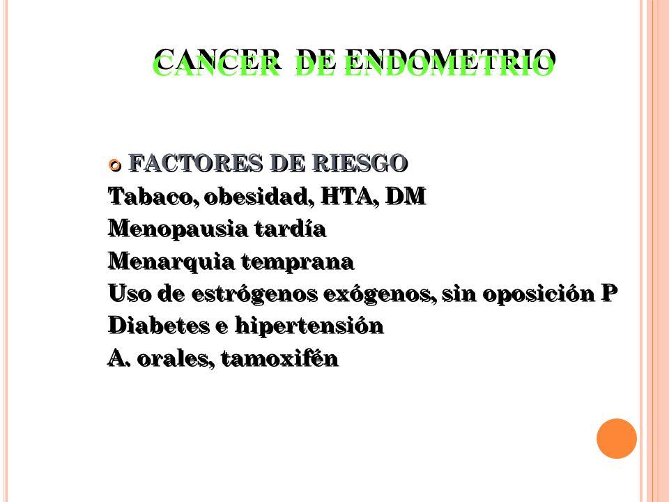 FACTORES DE RIESGO Tabaco, obesidad, HTA, DM Menopausia tardía Menarquia temprana Uso de estrógenos exógenos, sin oposición P Diabetes e hipertensión