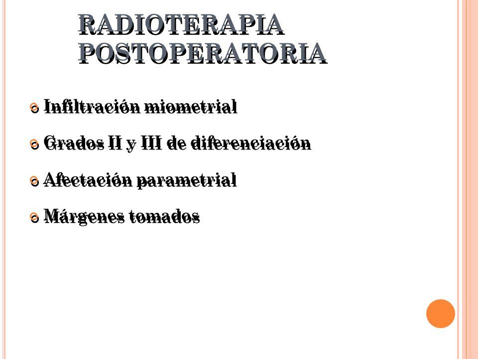 RADIOTERAPIA POSTOPERATORIA Infiltración miometrial Grados II y III de diferenciación Afectación parametrial Márgenes tomados Infiltración miometrial