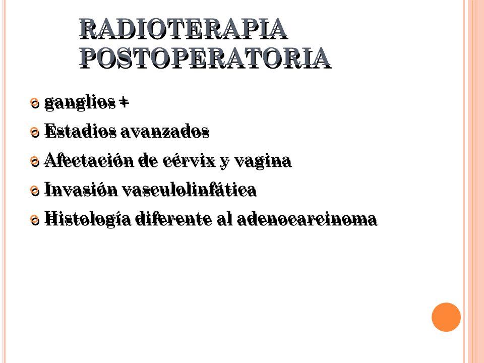 RADIOTERAPIA POSTOPERATORIA ganglios + Estadios avanzados Afectación de cérvix y vagina Invasión vasculolinfática Histología diferente al adenocarcino