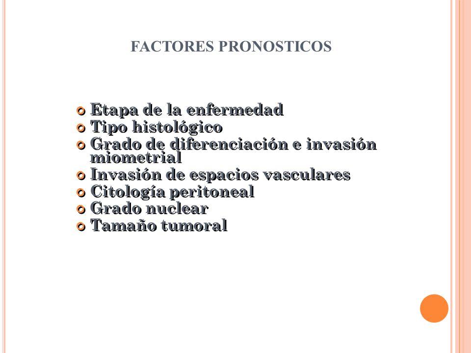 Etapa de la enfermedad Tipo histológico Grado de diferenciación e invasión miometrial Invasión de espacios vasculares Citología peritoneal Grado nucle