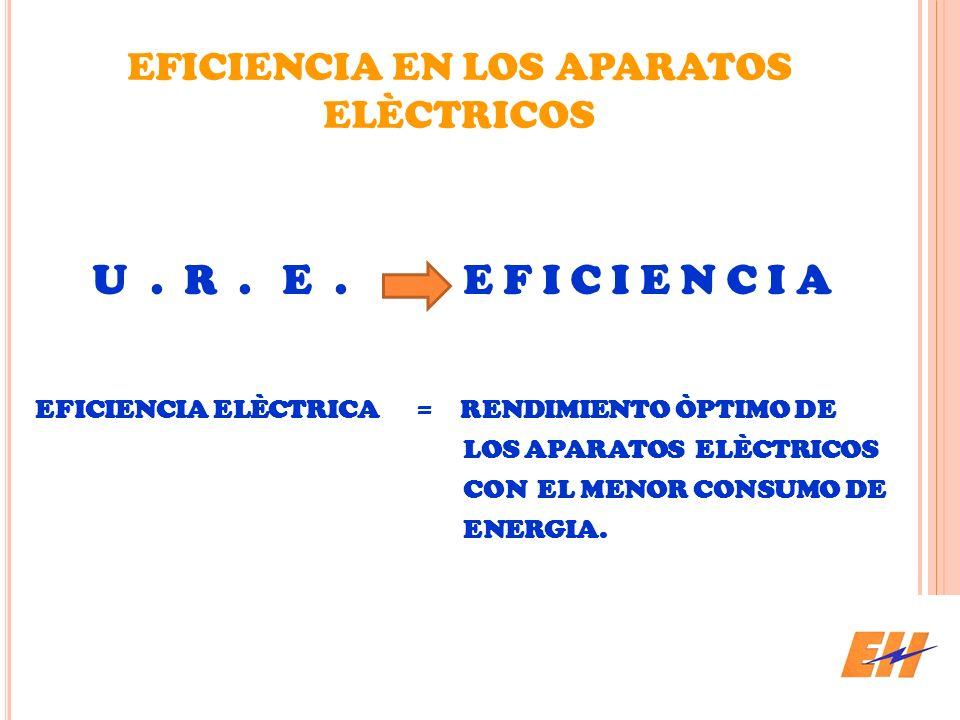 El bombillo ahorrador economiza hasta el 80% de energía.