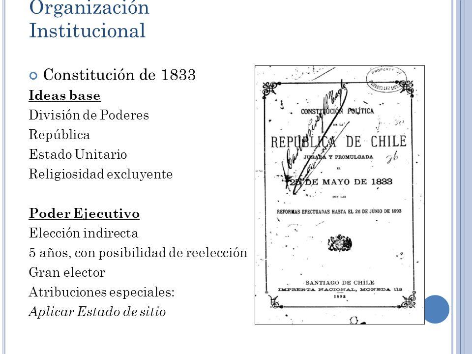 Organización Institucional Constitución de 1833 Ideas base División de Poderes República Estado Unitario Religiosidad excluyente Poder Ejecutivo Elecc