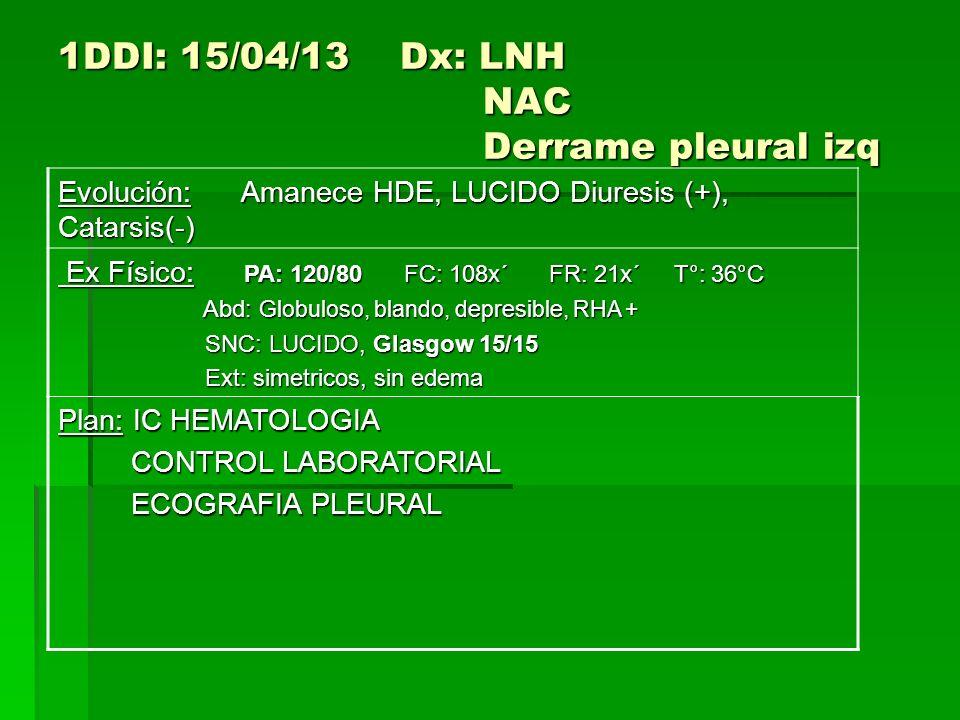 1DDI: 15/04/13 Dx: LNH NAC Derrame pleural izq Evolución: Amanece HDE, LUCIDO Diuresis (+), Catarsis(-) Ex Físico: PA: 120/80 FC: 108x´ FR: 21x´ T°: 3