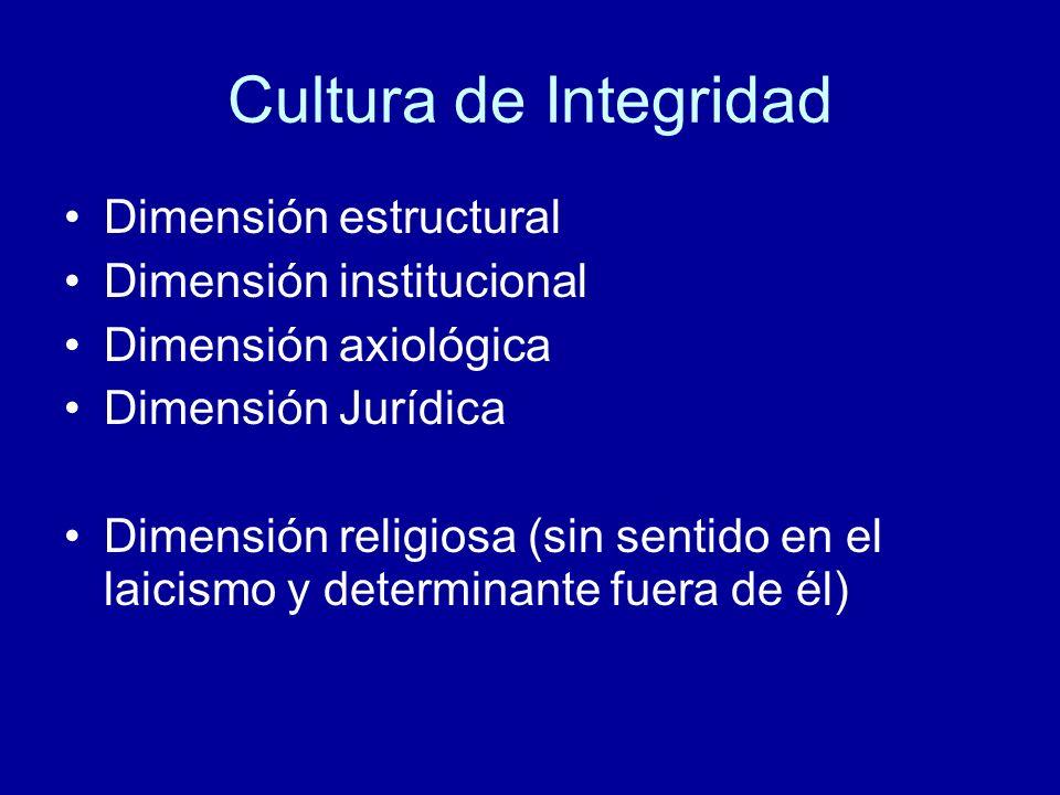 Cultura de Integridad Dimensión estructural Dimensión institucional Dimensión axiológica Dimensión Jurídica Dimensión religiosa (sin sentido en el lai