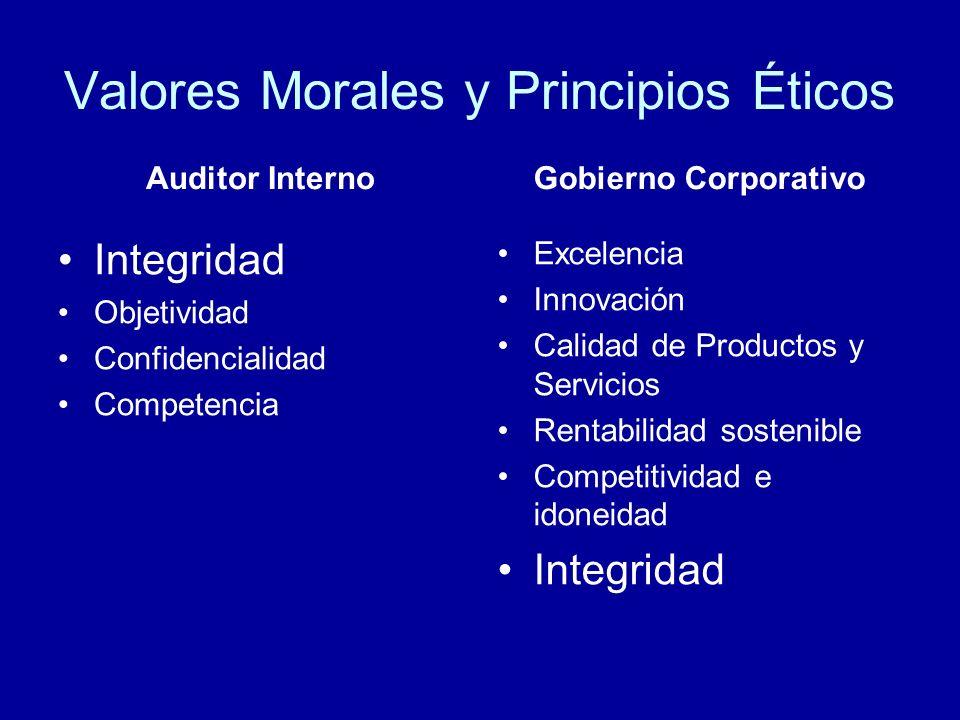 Valores Morales y Principios Éticos Auditor Interno Integridad Objetividad Confidencialidad Competencia Gobierno Corporativo Excelencia Innovación Cal