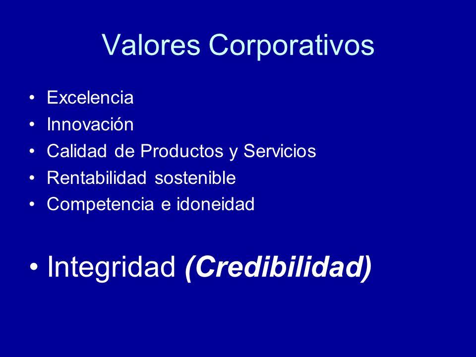 Valores Corporativos Excelencia Innovación Calidad de Productos y Servicios Rentabilidad sostenible Competencia e idoneidad Integridad (Credibilidad)