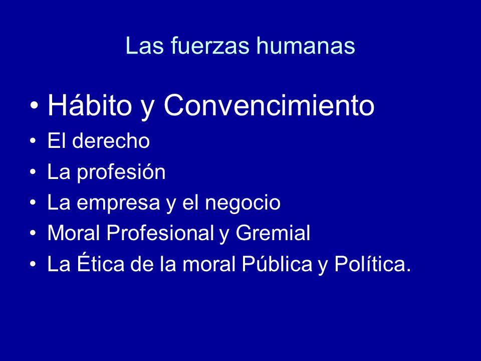 Las fuerzas humanas Hábito y Convencimiento El derecho La profesión La empresa y el negocio Moral Profesional y Gremial La Ética de la moral Pública y
