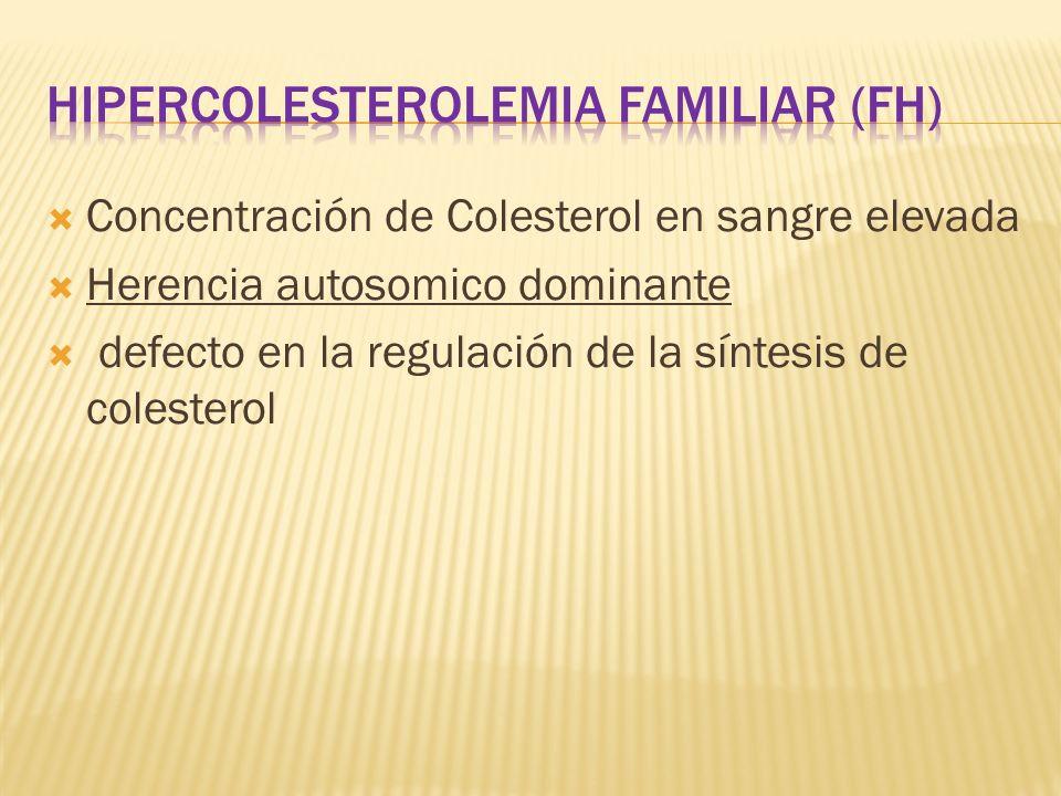 Concentración de Colesterol en sangre elevada Herencia autosomico dominante defecto en la regulación de la síntesis de colesterol