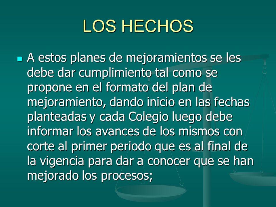 LOS HECHOS A estos planes de mejoramientos se les debe dar cumplimiento tal como se propone en el formato del plan de mejoramiento, dando inicio en la