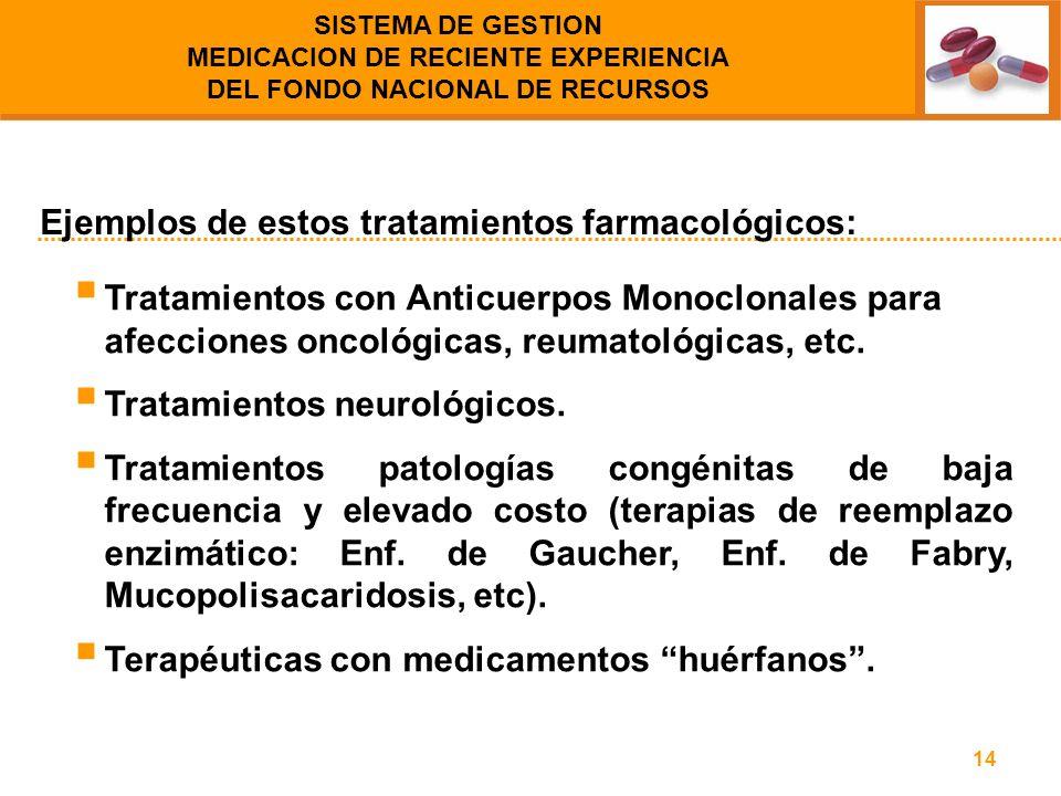 14 Tratamientos con Anticuerpos Monoclonales para afecciones oncológicas, reumatológicas, etc. Tratamientos neurológicos. Tratamientos patologías cong