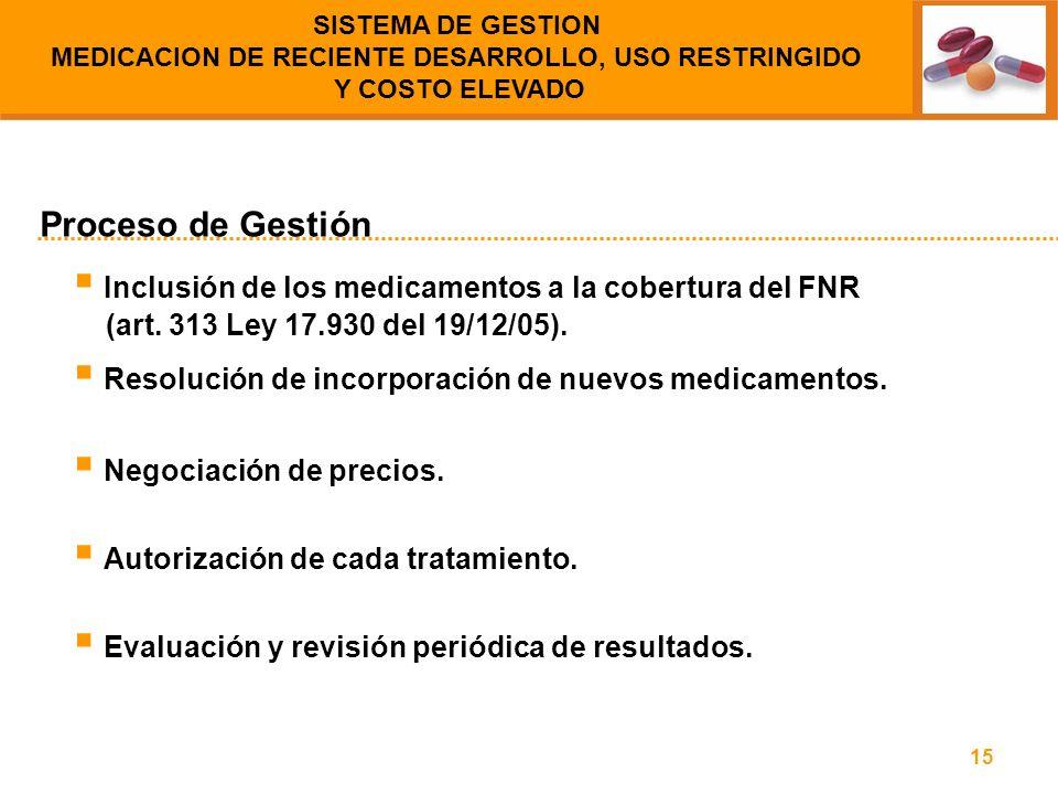15 Proceso de Gestión Inclusión de los medicamentos a la cobertura del FNR (art. 313 Ley 17.930 del 19/12/05). Resolución de incorporación de nuevos m