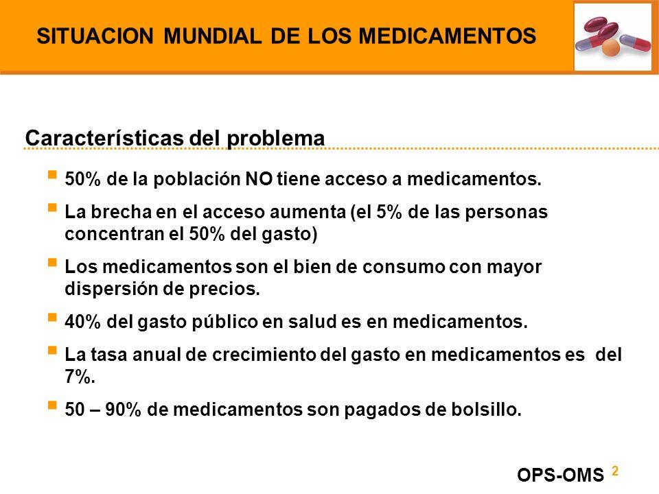 2 50% de la población NO tiene acceso a medicamentos. La brecha en el acceso aumenta (el 5% de las personas concentran el 50% del gasto) Los medicamen
