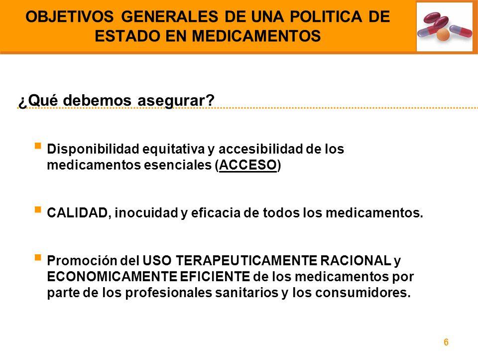 6 Disponibilidad equitativa y accesibilidad de los medicamentos esenciales (ACCESO) CALIDAD, inocuidad y eficacia de todos los medicamentos. Promoción