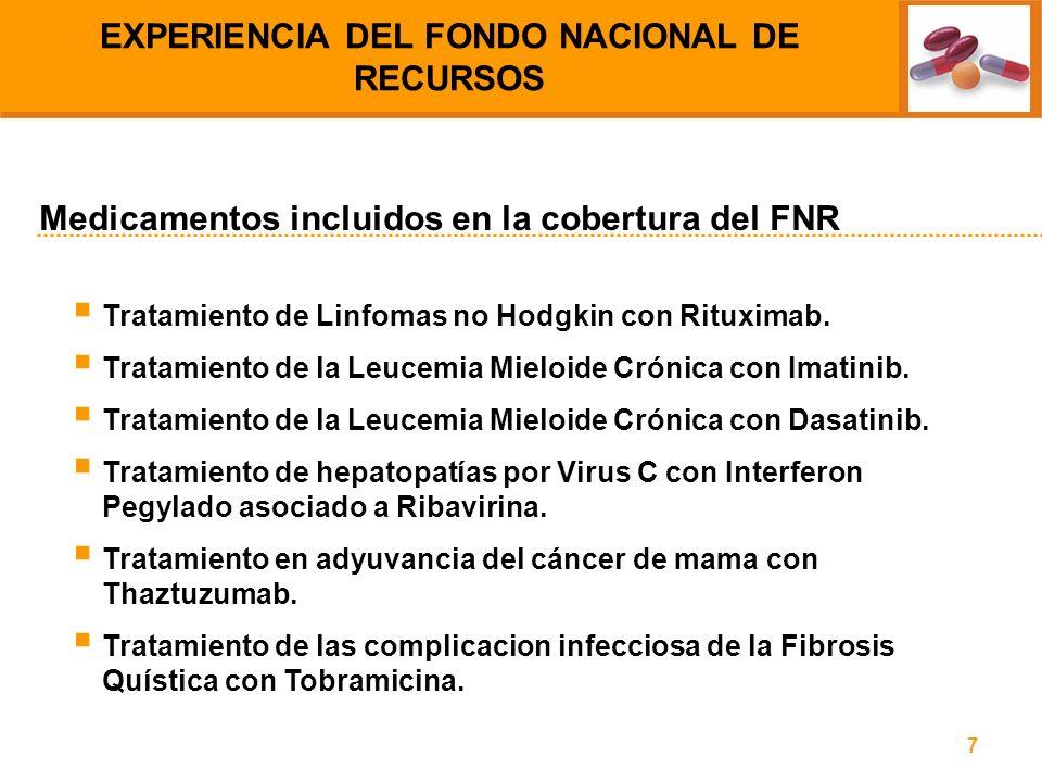 7 Medicamentos incluidos en la cobertura del FNR Tratamiento de Linfomas no Hodgkin con Rituximab. Tratamiento de la Leucemia Mieloide Crónica con Ima