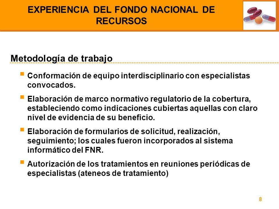 8 Conformación de equipo interdisciplinario con especialistas convocados. Elaboración de marco normativo regulatorio de la cobertura, estableciendo co