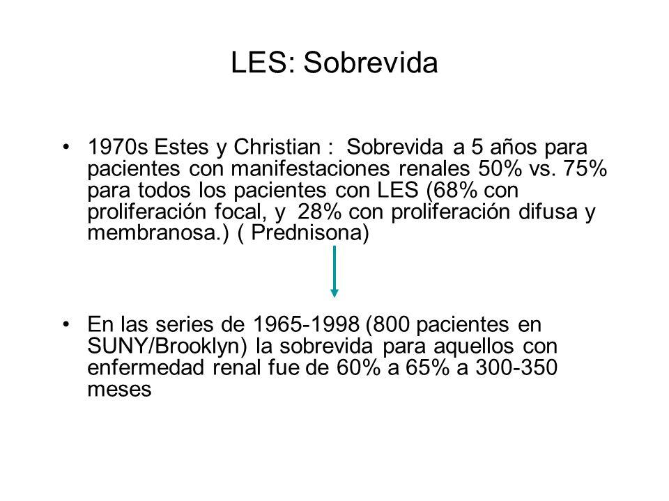 LES: Sobrevida 1970s Estes y Christian : Sobrevida a 5 años para pacientes con manifestaciones renales 50% vs. 75% para todos los pacientes con LES (6