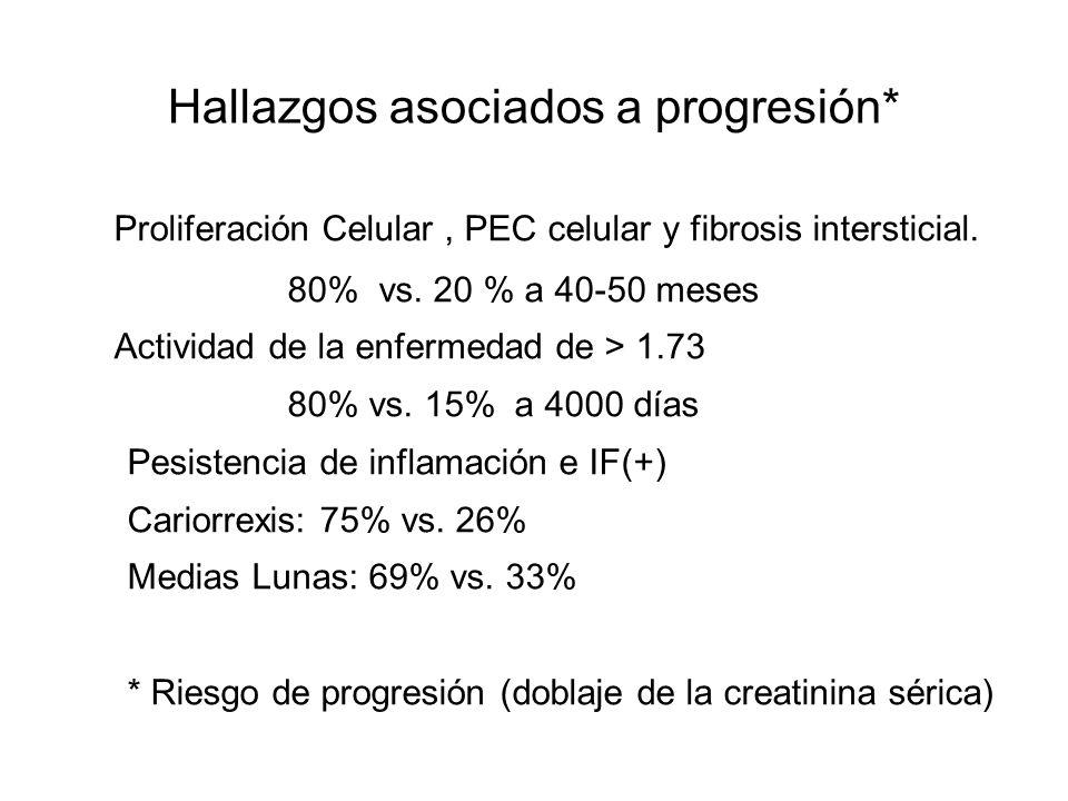 Hallazgos asociados a progresión* Proliferación Celular, PEC celular y fibrosis intersticial. 80% vs. 20 % a 40-50 meses Actividad de la enfermedad de