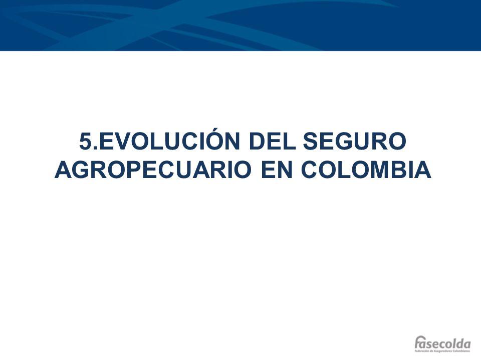 5.EVOLUCIÓN DEL SEGURO AGROPECUARIO EN COLOMBIA