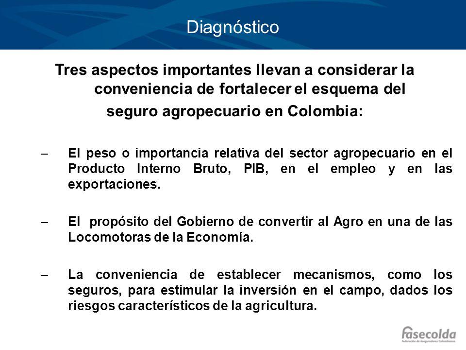 Diagnóstico Tres aspectos importantes llevan a considerar la conveniencia de fortalecer el esquema del seguro agropecuario en Colombia: –El peso o imp