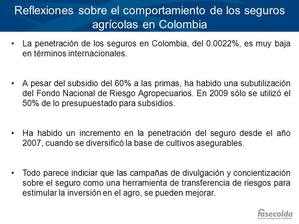 Reflexiones sobre el comportamiento de los seguros agrícolas en Colombia La penetración de los seguros en Colombia, del 0.0022%, es muy baja en términ