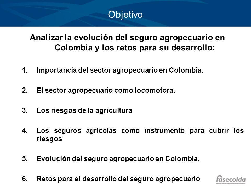 Objetivo Analizar la evolución del seguro agropecuario en Colombia y los retos para su desarrollo: 1.Importancia del sector agropecuario en Colombia.
