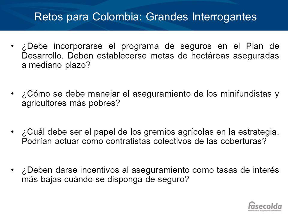 Retos para Colombia: Grandes Interrogantes ¿Debe incorporarse el programa de seguros en el Plan de Desarrollo. Deben establecerse metas de hectáreas a