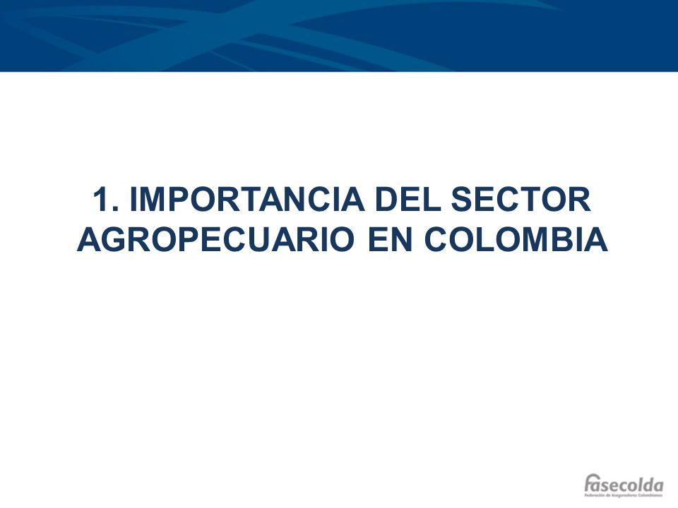1. IMPORTANCIA DEL SECTOR AGROPECUARIO EN COLOMBIA