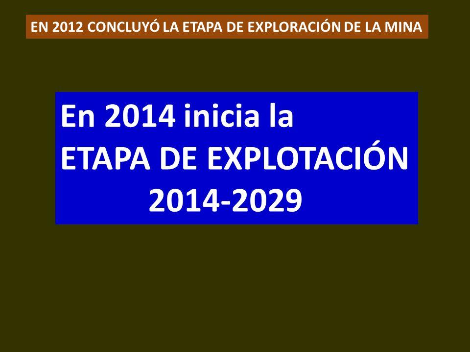 . EN 2012 CONCLUYÓ LA ETAPA DE EXPLORACIÓN DE LA MINA En 2014 inicia la ETAPA DE EXPLOTACIÓN 2014-2029