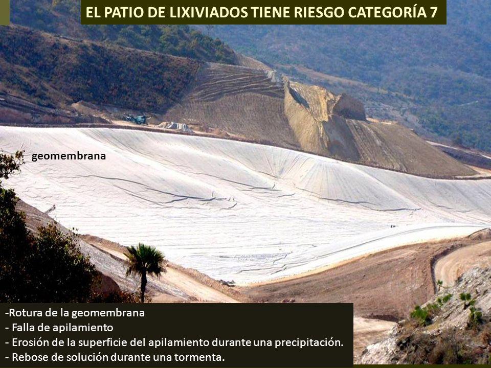. geomembrana EL PATIO DE LIXIVIADOS TIENE RIESGO CATEGORÍA 7 -Rotura de la geomembrana - Falla de apilamiento - Erosión de la superficie del apilamie