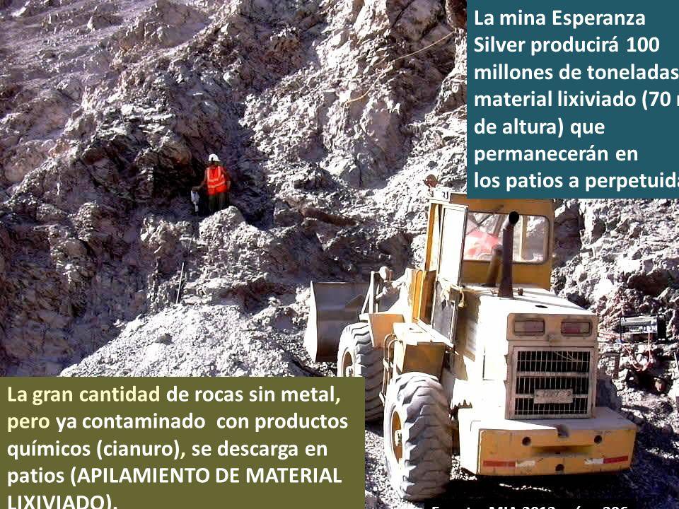 . La gran cantidad de rocas sin metal, pero ya contaminado con productos químicos (cianuro), se descarga en patios (APILAMIENTO DE MATERIAL LIXIVIADO)