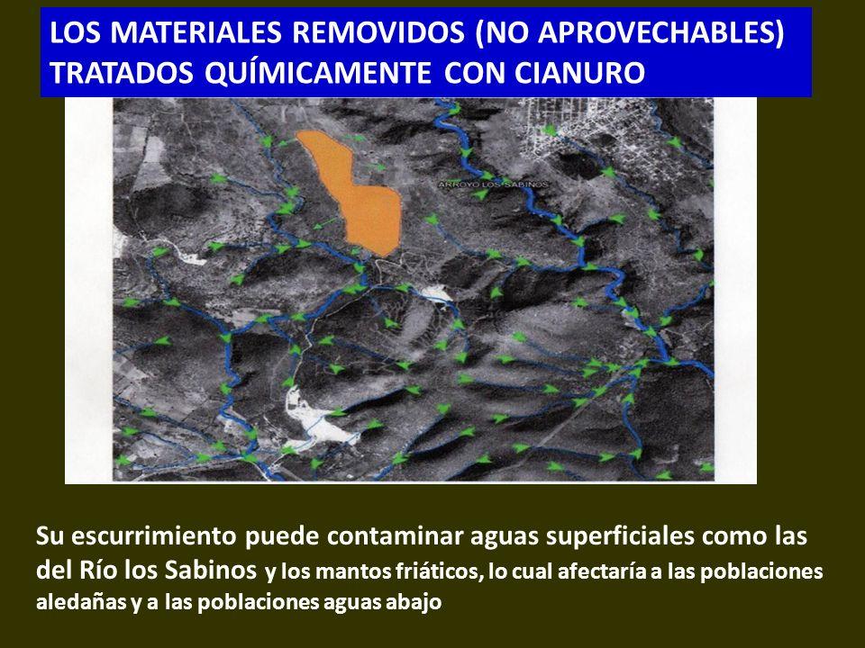 . Su escurrimiento puede contaminar aguas superficiales como las del Río los Sabinos y los mantos friáticos, lo cual afectaría a las poblaciones aleda